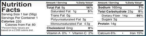 ALOHA Organic Plant Based Protein Bars |Caramel Sea Salt | 12 Count, 1.9oz Bars | Vegan, Low Sugar, Gluten Free, Paleo, Low Carb, Non-GMO, Stevia Free, Soy Free, No Sugar Alcohols