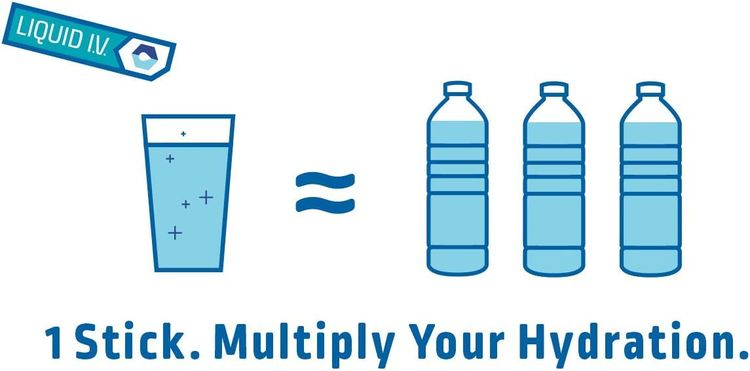 Liquid I.V. Hydration Multiplier, Electrolyte Powder, Easy Open Packets, Supplement Drink Mix (6 Count)