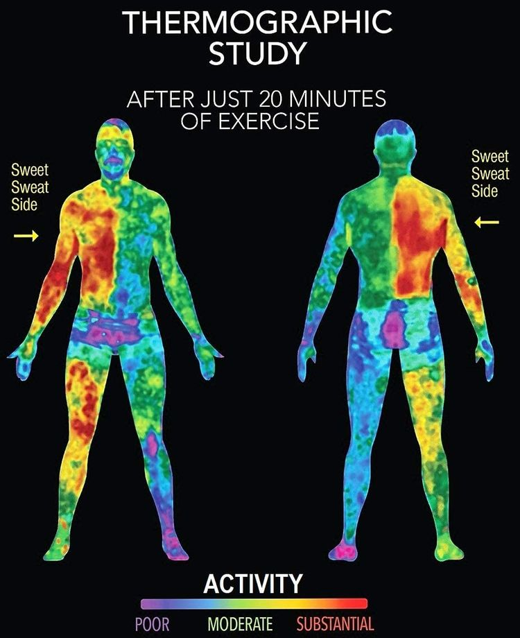 Sweet Sweat Coconut 'Workout Enhancer' Gel Packets - 10.6oz (20 Travel Packets)