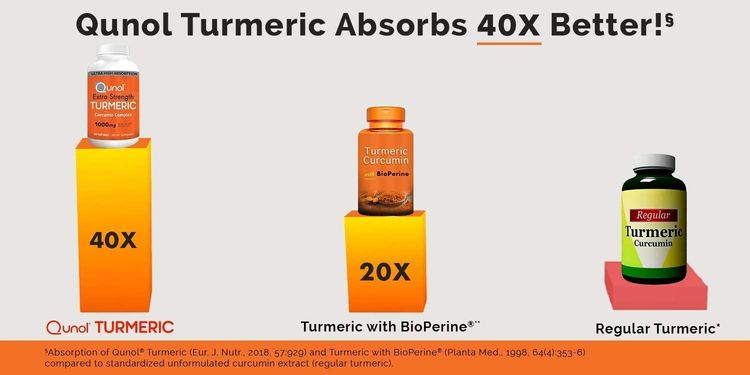Turmeric Curcumin Softgels, Qunol with Ultra High Absorption 1000mg, Joint Support, Dietary Supplement, Extra Strength, 30 Count