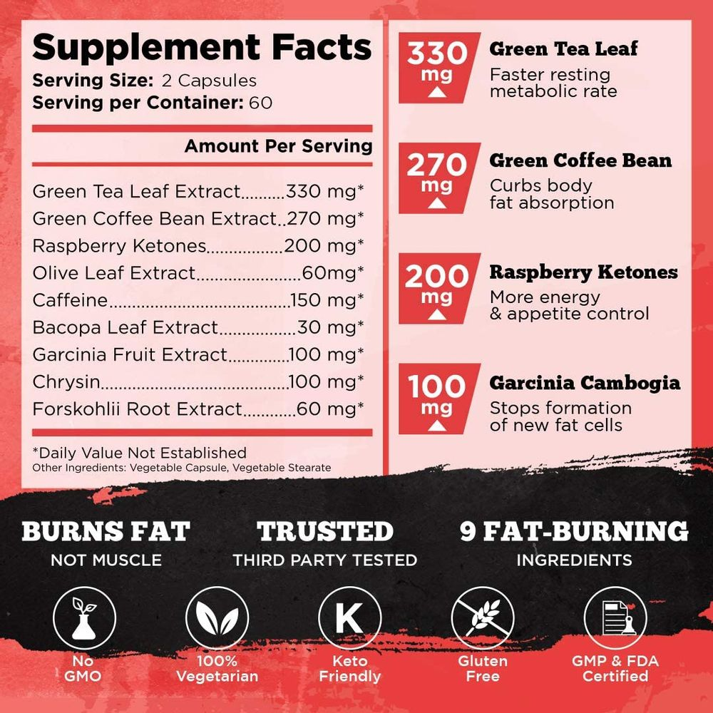 VINTAGE BURN Fat Burner - The First Muscle-Preserving Fat Burner Thermogenic Weight Loss Supplement, Keto Friendly Energy Booster, Appetite Suppressant, For Men & Women - 120 Natural Veggie Diet Pills