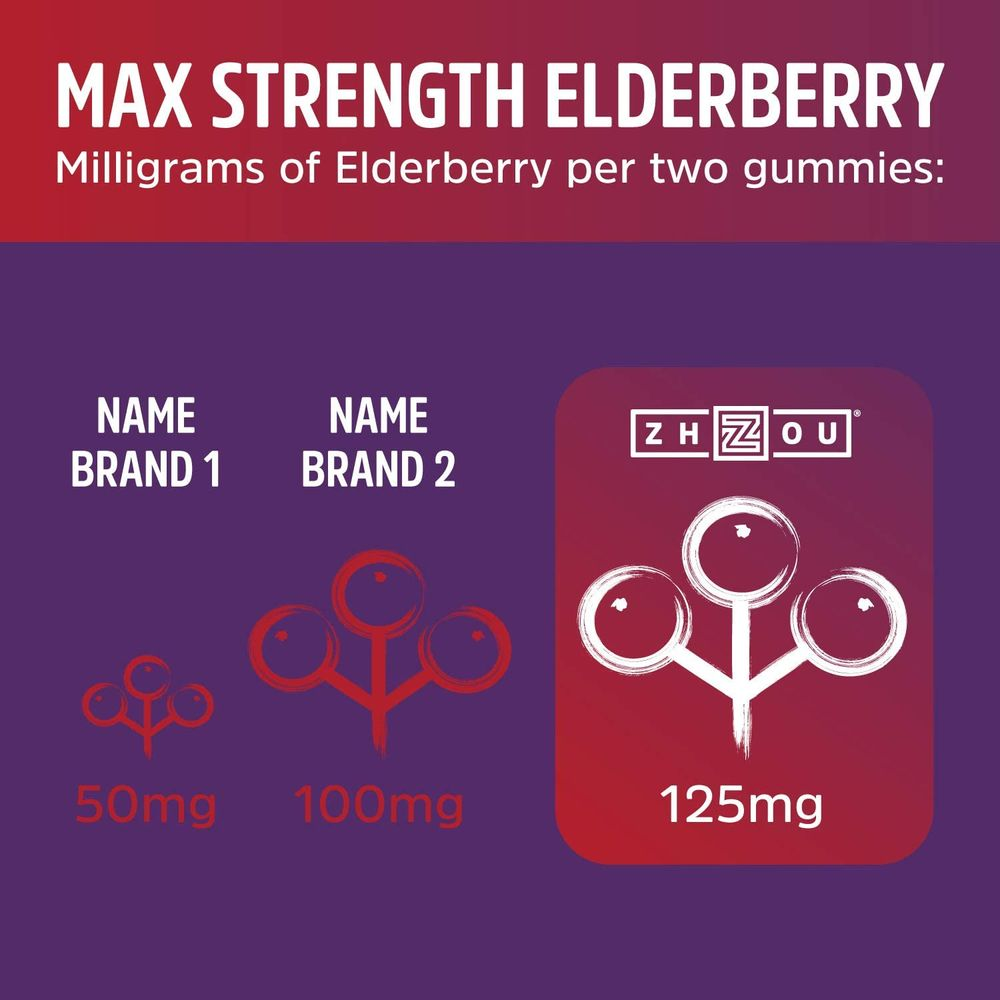 Zhou Nutrition Elder-Mune Sambucus Elderberry Gummies - Antioxidant Flavonoids, Immune Support Gummy Vitamins, Zinc Supplement & Vitamin C Supplement