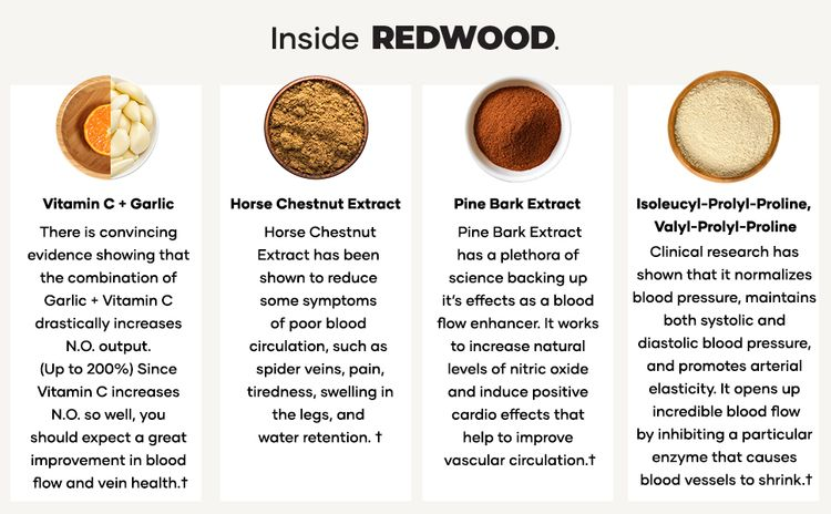 Inside REDWOOD