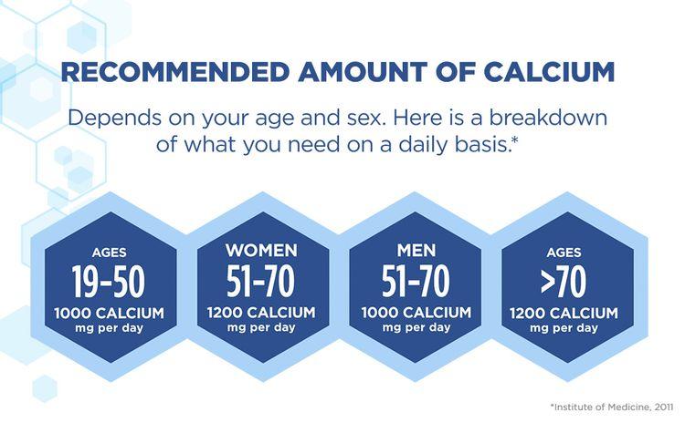 bayer citracal maximum plus calcium supplements women men male female healthy strong bones