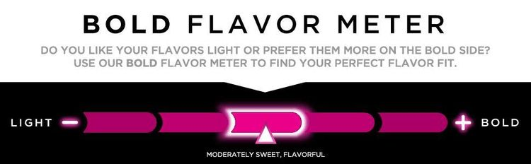 Do you like your flavors light or prefer them more on the bold side? Find your perfect flavor fit