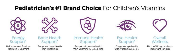 energy; support; bone; bones; health; immune; eye; wellness; healthy; nutrients
