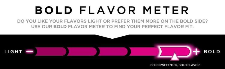 Do you like your flavors light or prefer them more on the bold side? Find your perfect flavor