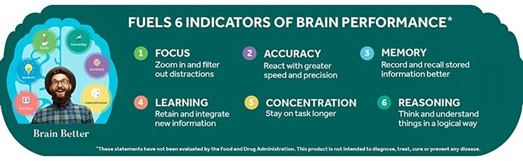 Neuriva-Fuels-6-Indicators-Of-Brain-Performance